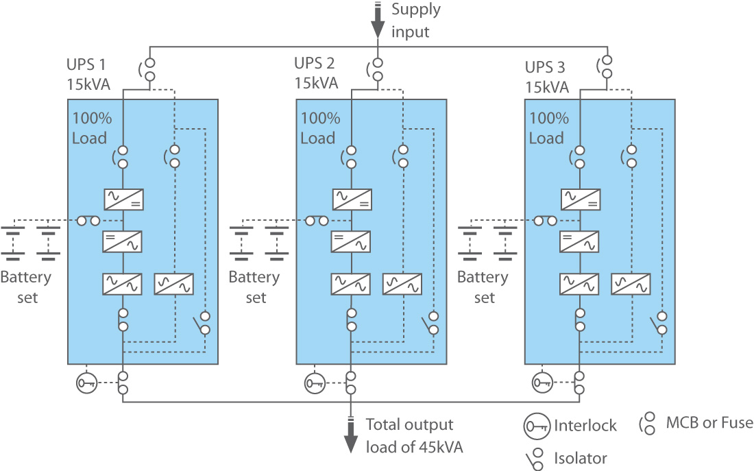 Three UPS in Parallel Capacity configuration